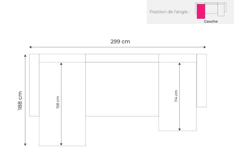Les dimensions du canapé panoramique d'angle gauche