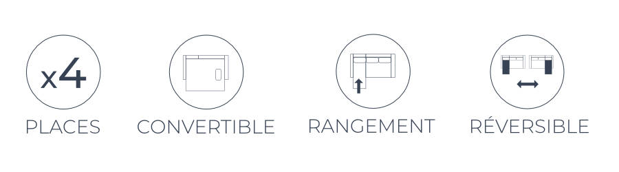 Les fonctions pratiques du canapé d'angle réversible convertible : angle réversible, fonction convertible, 4 places, coffre de rangement